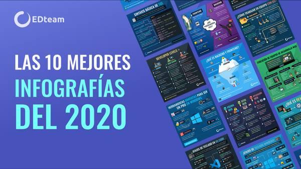 Mejores infografías del 2020