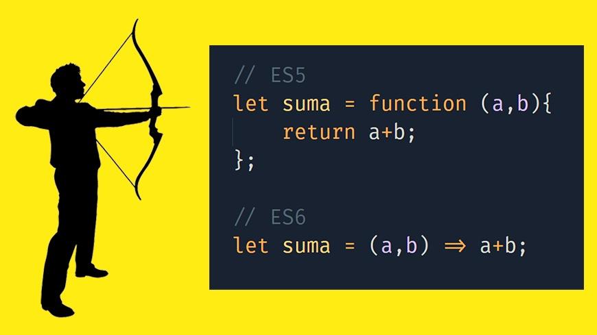 Arrow Functions en JavaScript