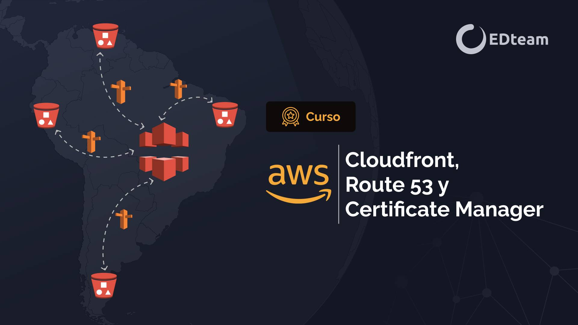 AWS Cloudfront, Route 53 y Certificate Manager